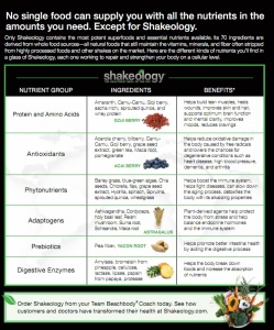 shakeology_ingredients